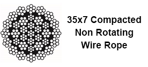 35x7-non-rotating-wire-rope.png