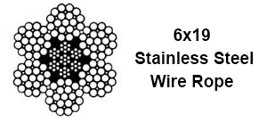 6x19-Stainless-Steel-Wire-Rope