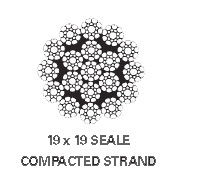 6 Strand Compacted Die Formed Strand EIPS (IWRC) Wire Rope
