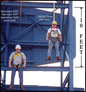 Fall Harness - Safety Protection